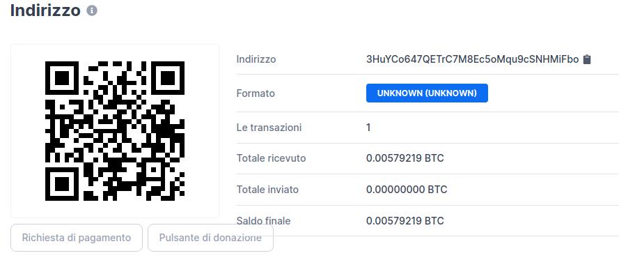 Cos'è un indirizzo Bitcoin?